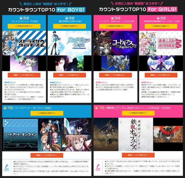 """""""戦闘回""""人気ランキング「dアニメストア」にて発表!!"""